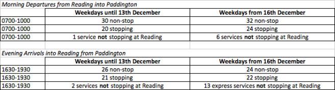 ReadingPaddingtonDec2019
